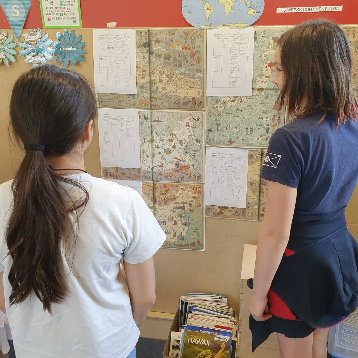Looking at maps of Asia
